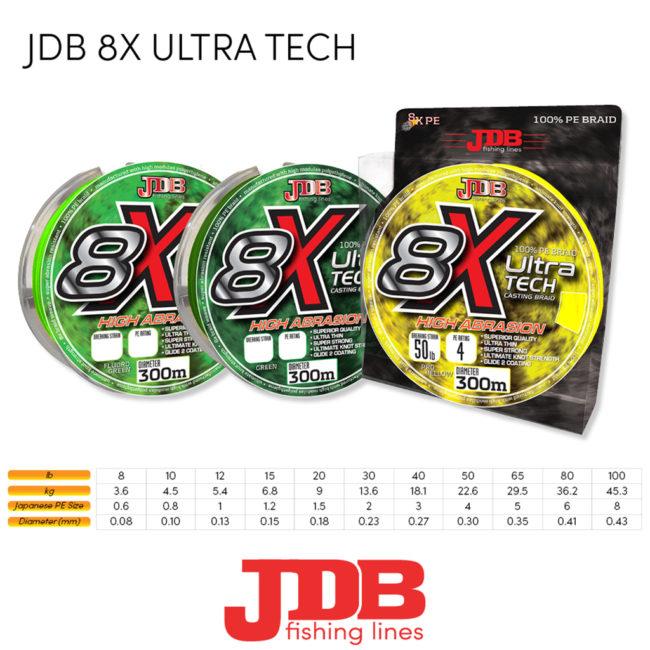 JDB ULTRATECH 8X BRAID PRO YELLOW, 300M, 10LB